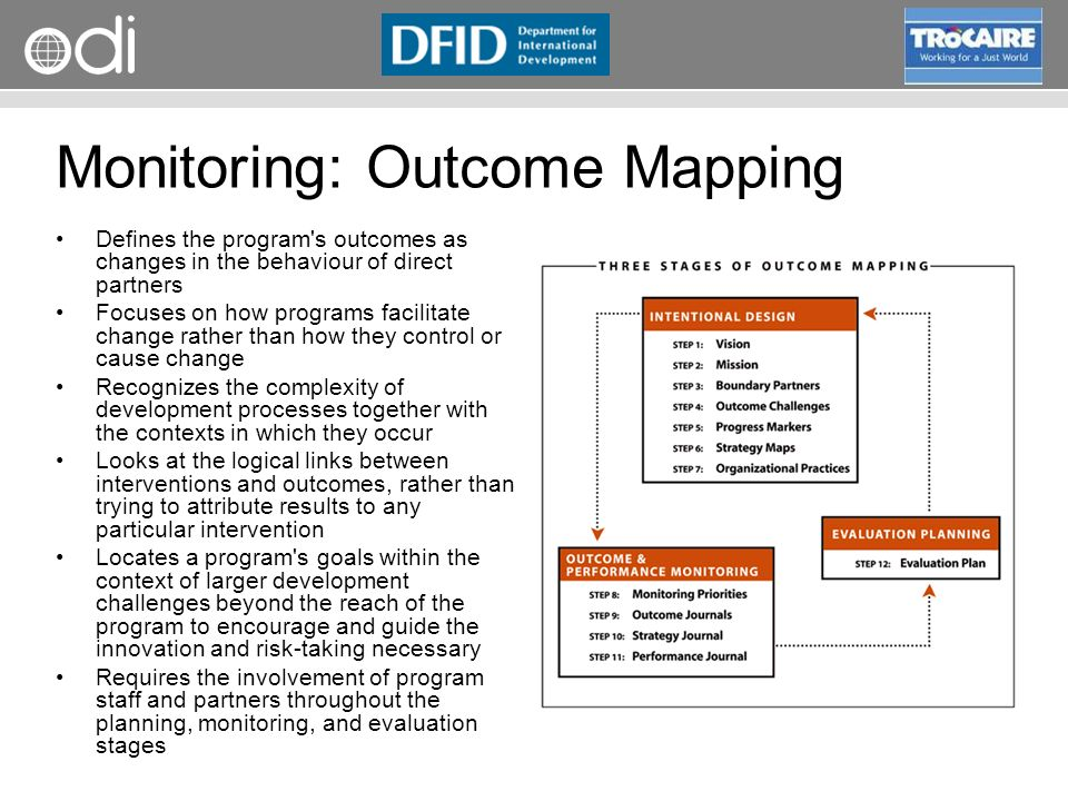 RAPID Programme Monitoring: Outcome Mapping Defines the program s outcomes as changes in the behaviour of direct partners Focuses on how programs facilitate change rather than how they control or cause change Recognizes the complexity of development processes together with the contexts in which they occur Looks at the logical links between interventions and outcomes, rather than trying to attribute results to any particular intervention Locates a program s goals within the context of larger development challenges beyond the reach of the program to encourage and guide the innovation and risk-taking necessary Requires the involvement of program staff and partners throughout the planning, monitoring, and evaluation stages