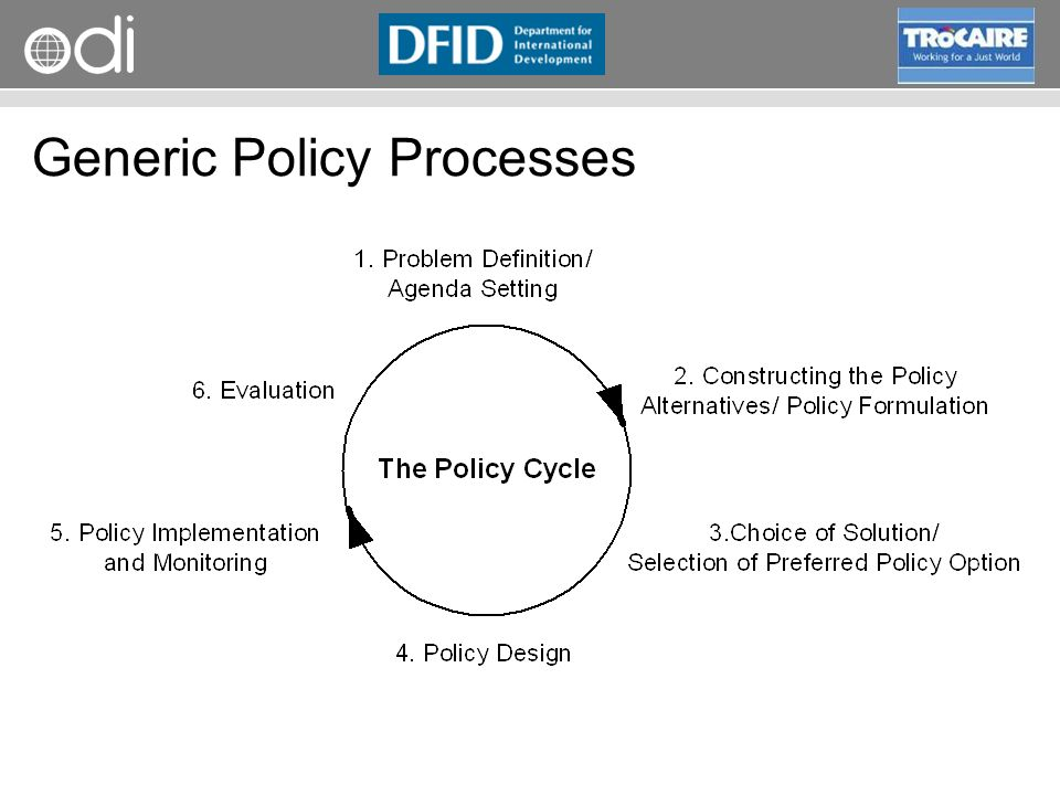 RAPID Programme Generic Policy Processes