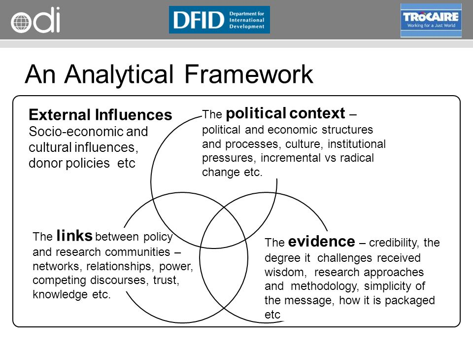 RAPID Programme An Analytical Framework The political context – political and economic structures and processes, culture, institutional pressures, incremental vs radical change etc.