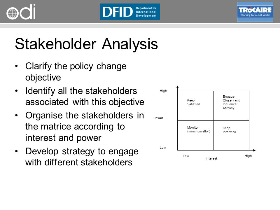 RAPID Programme Stakeholder Analysis Clarify the policy change objective Identify all the stakeholders associated with this objective Organise the sta