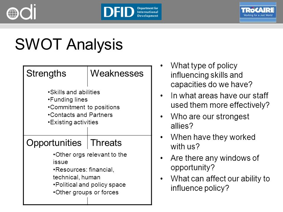 RAPID Programme SWOT Analysis What type of policy influencing skills and capacities do we have? In what areas have our staff used them more effectivel