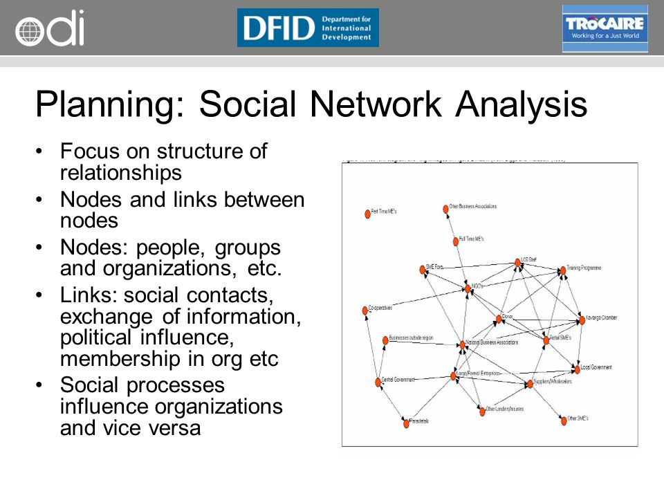 RAPID Programme Planning: Social Network Analysis Focus on structure of relationships Nodes and links between nodes Nodes: people, groups and organiza