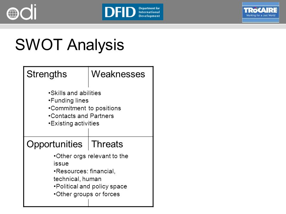 RAPID Programme SWOT Analysis StrengthsWeaknesses OpportunitiesThreats Skills and abilities Funding lines Commitment to positions Contacts and Partner