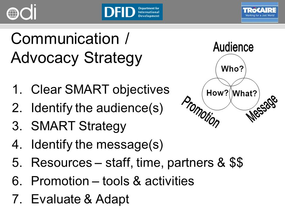 RAPID Programme Communication / Advocacy Strategy 1.Clear SMART objectives 2.Identify the audience(s) 3.SMART Strategy 4.Identify the message(s) 5.Res