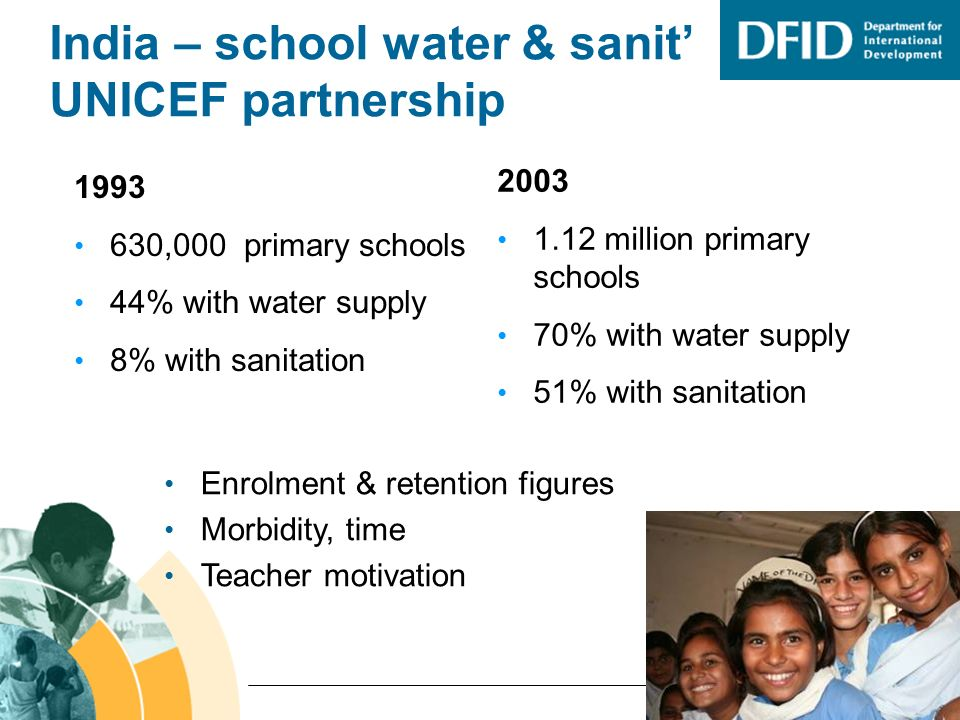 India – school water & sanit UNICEF partnership 1993 630,000 primary schools 44% with water supply 8% with sanitation 2003 1.12 million primary schools 70% with water supply 51% with sanitation Enrolment & retention figures Morbidity, time Teacher motivation