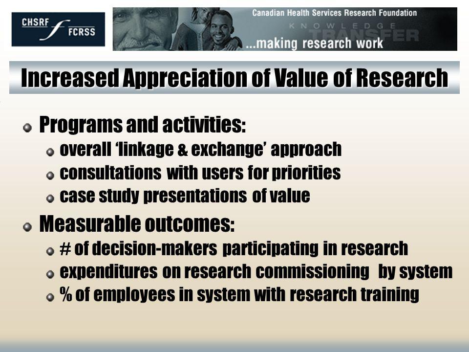 CHSRFs Objectives 1.