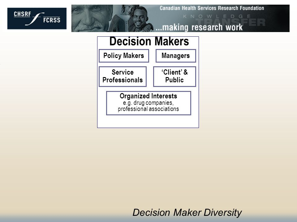 Decision Makers Policy Makers Organized Interests e.g.