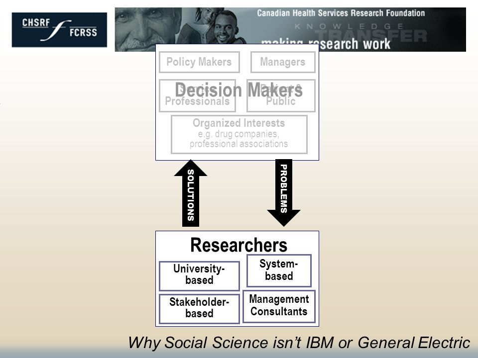 Why Social Science isnt IBM or General Electric Researchers University- based Stakeholder- based System- based Management Consultants Policy Makers Organized Interests e.g.