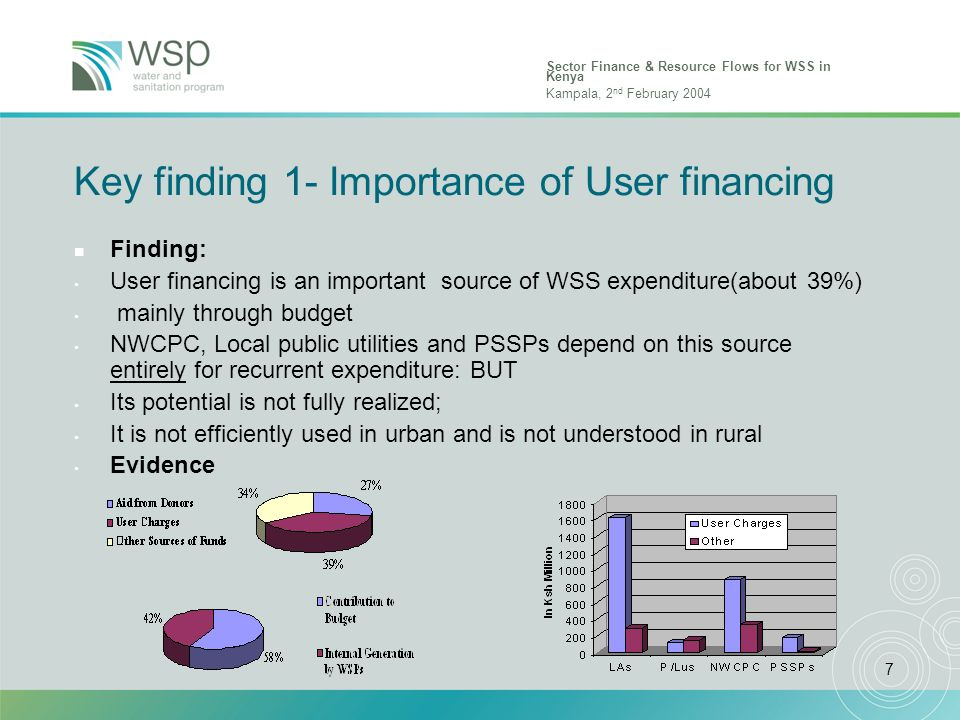 Sector Finance & Resource Flows for WSS in Kenya Kampala, 2 nd February 2004 7 Key finding 1- Importance of User financing n Finding: User financing i