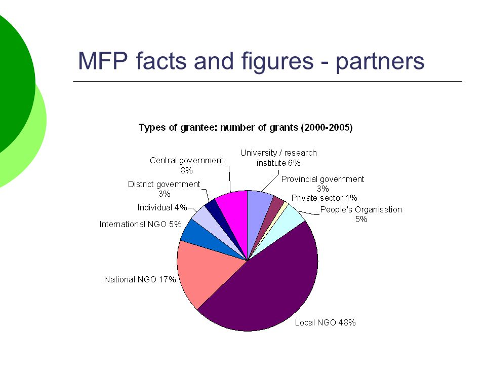 MFP facts and figures - partners