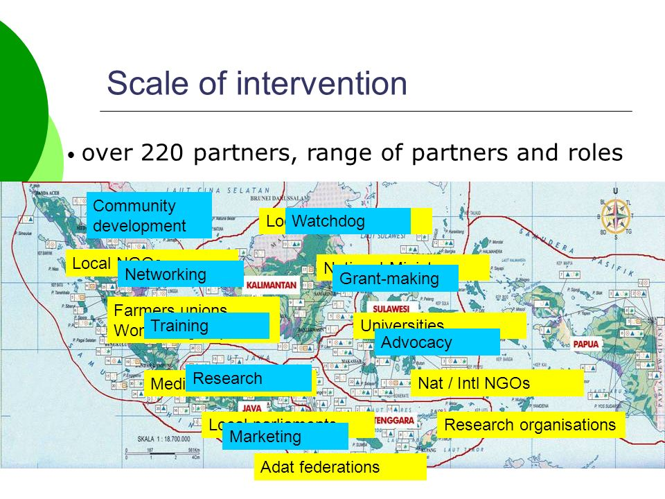Scale of intervention over 220 partners, range of partners and roles Local NGOs Farmers unions, Womens groups … Media National Ministry Universities Local governments Research organisations Nat / Intl NGOs Adat federations Community development Local parliaments Networking Watchdog Training Advocacy Research Marketing Grant-making
