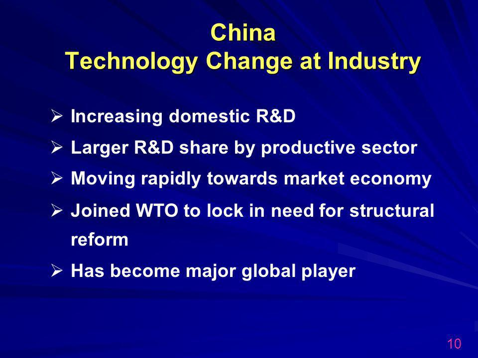 China Technology Change at Industry Increasing domestic R&D Larger R&D share by productive sector Moving rapidly towards market economy Joined WTO to lock in need for structural reform Has become major global player 10
