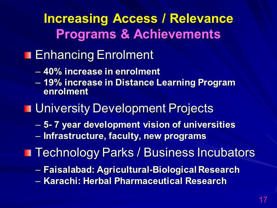 Increasing Access / Relevance Programs & Achievements Enhancing Enrolment –40% increase in enrolment –19% increase in Distance Learning Program enrolment University Development Projects –5- 7 year development vision of universities –Infrastructure, faculty, new programs Technology Parks / Business Incubators –Faisalabad: Agricultural-Biological Research –Karachi: Herbal Pharmaceutical Research 17