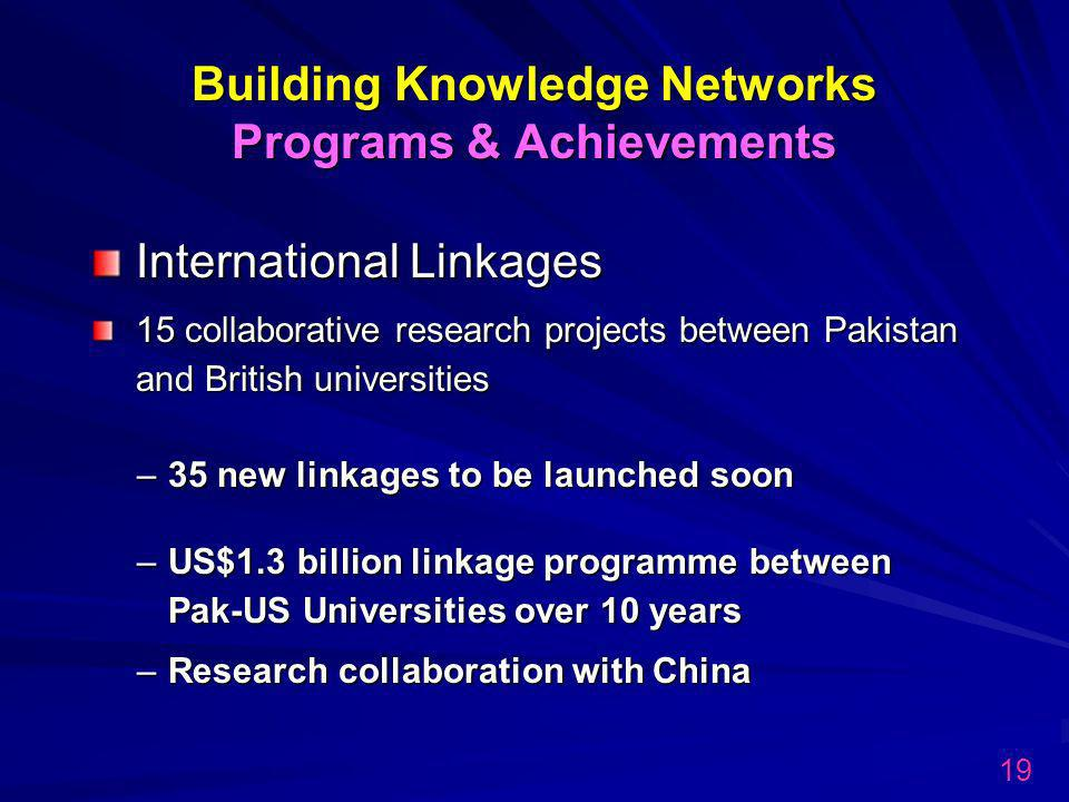 International Linkages 15 collaborative research projects between Pakistan and British universities –35 new linkages to be launched soon –US$1.3 billion linkage programme between Pak-US Universities over 10 years –Research collaboration with China Building Knowledge Networks Programs & Achievements 19