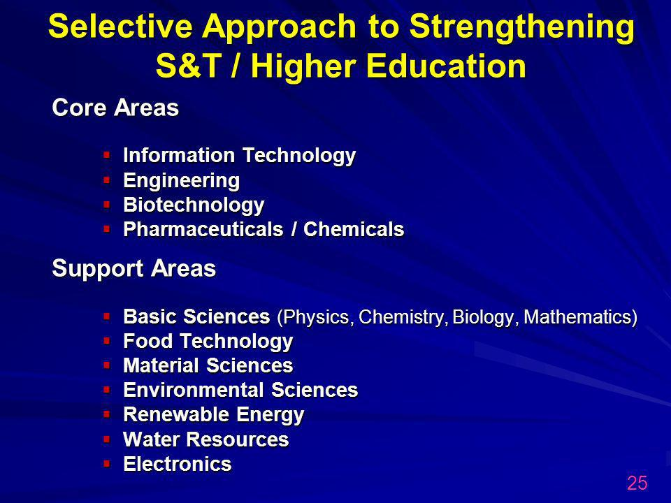 Selective Approach to Strengthening S&T / Higher Education Core Areas Information Technology Information Technology Engineering Engineering Biotechnology Biotechnology Pharmaceuticals / Chemicals Pharmaceuticals / Chemicals Support Areas Basic Sciences (Physics, Chemistry, Biology, Mathematics) Basic Sciences (Physics, Chemistry, Biology, Mathematics) Food Technology Food Technology Material Sciences Material Sciences Environmental Sciences Environmental Sciences Renewable Energy Renewable Energy Water Resources Water Resources Electronics Electronics 25