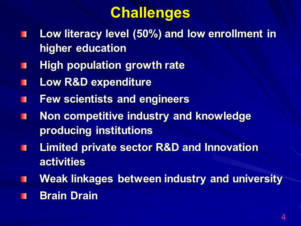 Challenges Low literacy level (50%) and low enrollment in higher education High population growth rate Low R&D expenditure Few scientists and engineers Non competitive industry and knowledge producing institutions Limited private sector R&D and Innovation activities Weak linkages between industry and university Brain Drain 4
