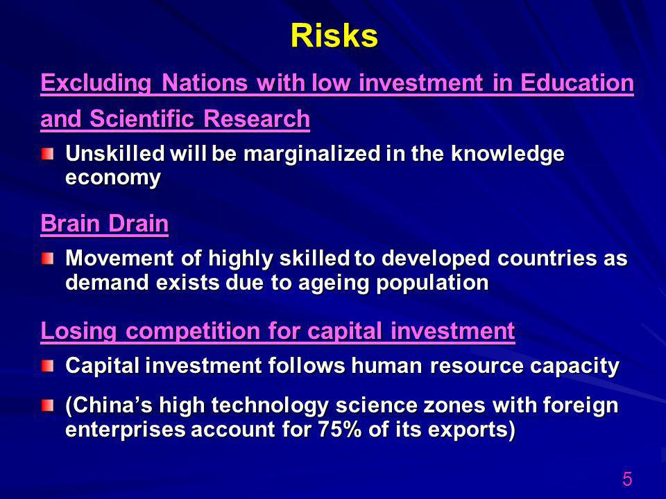 Risks Excluding Nations with low investment in Education and Scientific Research Unskilled will be marginalized in the knowledge economy Brain Drain Movement of highly skilled to developed countries as demand exists due to ageing population Losing competition for capital investment Capital investment follows human resource capacity (Chinas high technology science zones with foreign enterprises account for 75% of its exports) 5