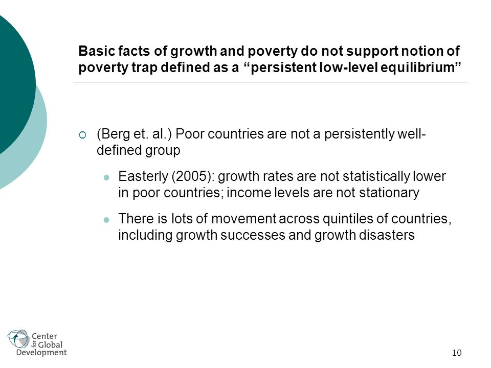 10 Basic facts of growth and poverty do not support notion of poverty trap defined as a persistent low-level equilibrium (Berg et.