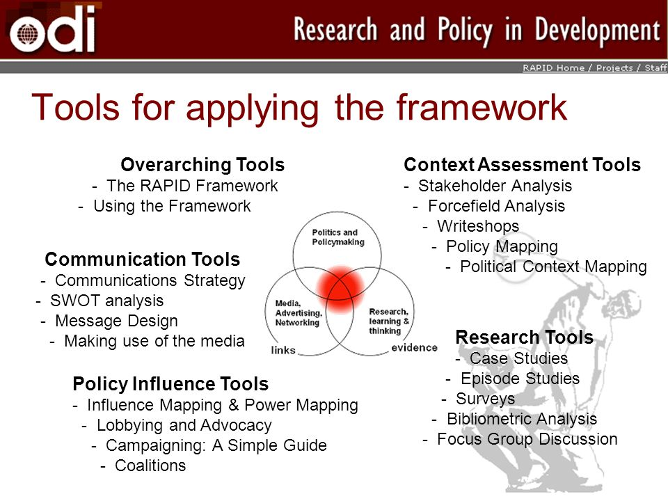 Tools for applying the framework Overarching Tools - The RAPID Framework - Using the Framework Context Assessment Tools - Stakeholder Analysis - Forcefield Analysis - Writeshops - Policy Mapping - Political Context Mapping Communication Tools - Communications Strategy - SWOT analysis - Message Design - Making use of the media Research Tools - Case Studies - Episode Studies - Surveys - Bibliometric Analysis - Focus Group Discussion Policy Influence Tools - Influence Mapping & Power Mapping - Lobbying and Advocacy - Campaigning: A Simple Guide - Coalitions
