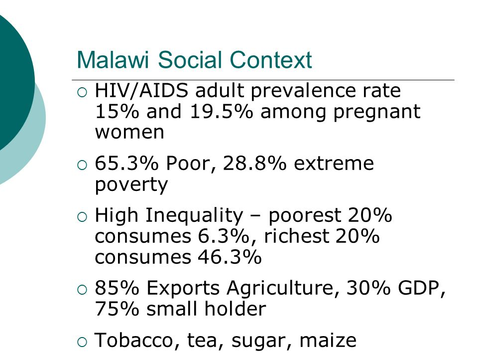 Malawi Social Context HIV/AIDS adult prevalence rate 15% and 19.5% among pregnant women 65.3% Poor, 28.8% extreme poverty High Inequality – poorest 20% consumes 6.3%, richest 20% consumes 46.3% 85% Exports Agriculture, 30% GDP, 75% small holder Tobacco, tea, sugar, maize