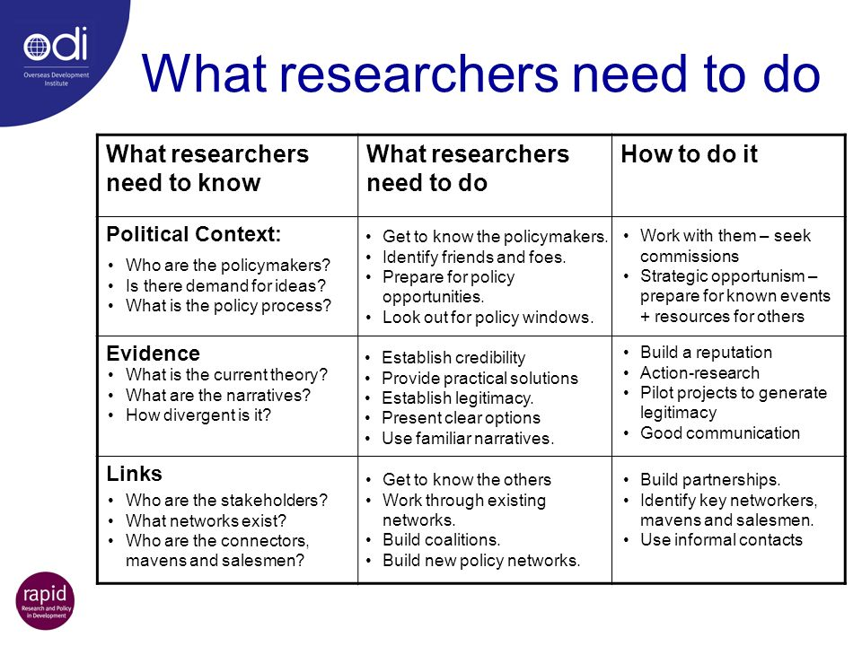 What researchers need to do What researchers need to know What researchers need to do How to do it Political Context: Evidence Links Who are the polic