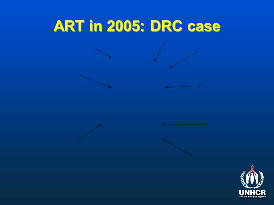 ART in 2005: DRC case