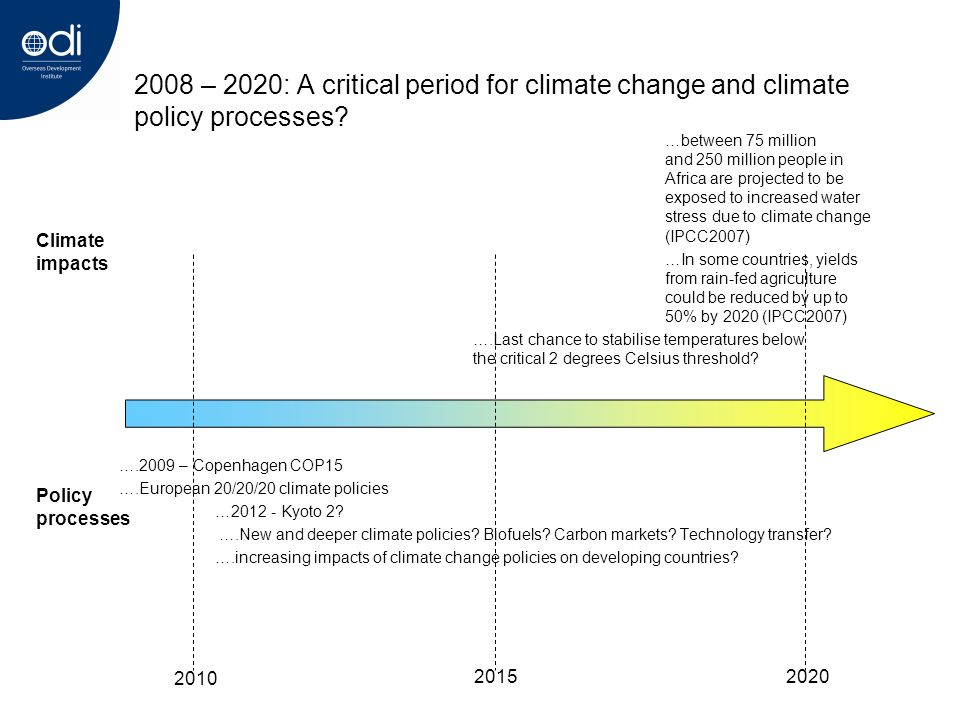 2008 – 2020: A critical period for climate change and climate policy processes.
