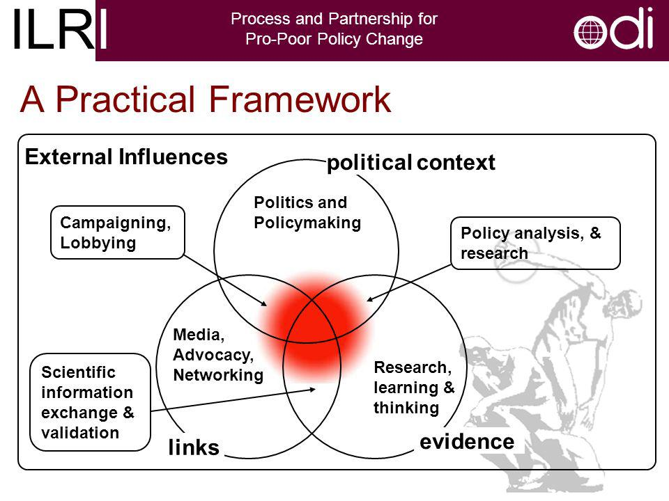 ILRI Process and Partnership for Pro-Poor Policy Change A Practical Framework External Influences political context evidence links Politics and Policymaking Media, Advocacy, Networking Research, learning & thinking Scientific information exchange & validation Policy analysis, & research Campaigning, Lobbying