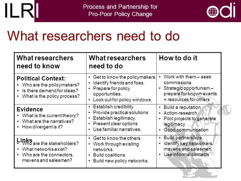 ILRI Process and Partnership for Pro-Poor Policy Change What researchers need to do What researchers need to know What researchers need to do How to do it Political Context: Evidence Links Who are the policymakers.
