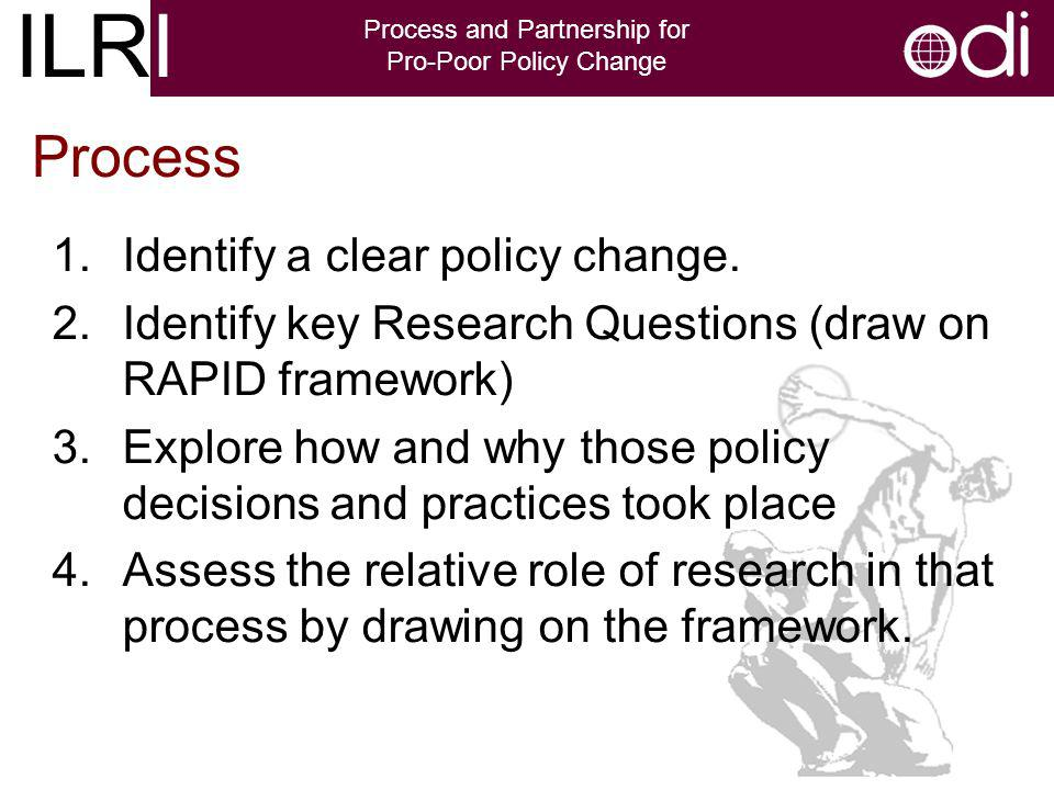ILRI Process and Partnership for Pro-Poor Policy Change 1.Identify a clear policy change.