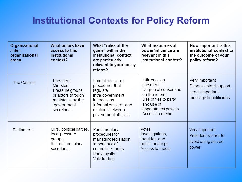 Institutional Contexts for Policy Reform Organizational /inter- organizational arena What actors have access to this institutional context? What rules