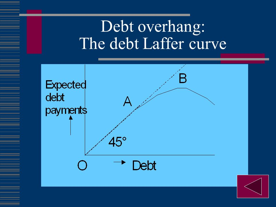 Debt overhang: The debt Laffer curve