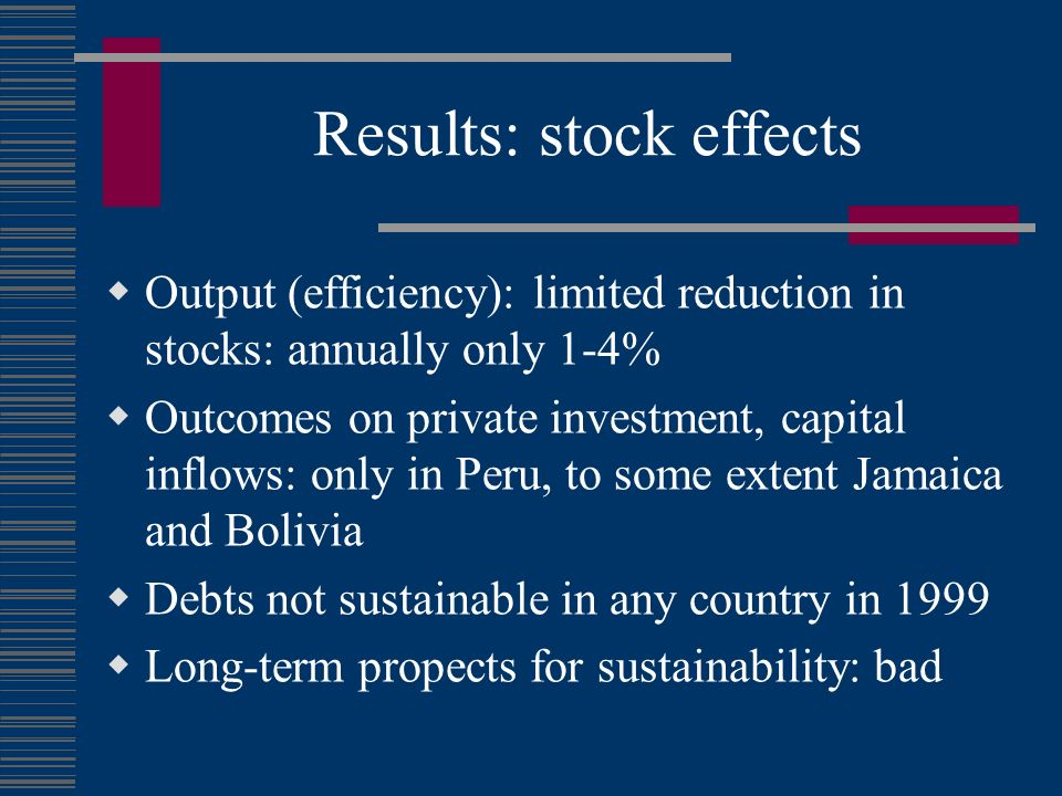 Results: stock effects Output (efficiency): limited reduction in stocks: annually only 1-4% Outcomes on private investment, capital inflows: only in Peru, to some extent Jamaica and Bolivia Debts not sustainable in any country in 1999 Long-term propects for sustainability: bad