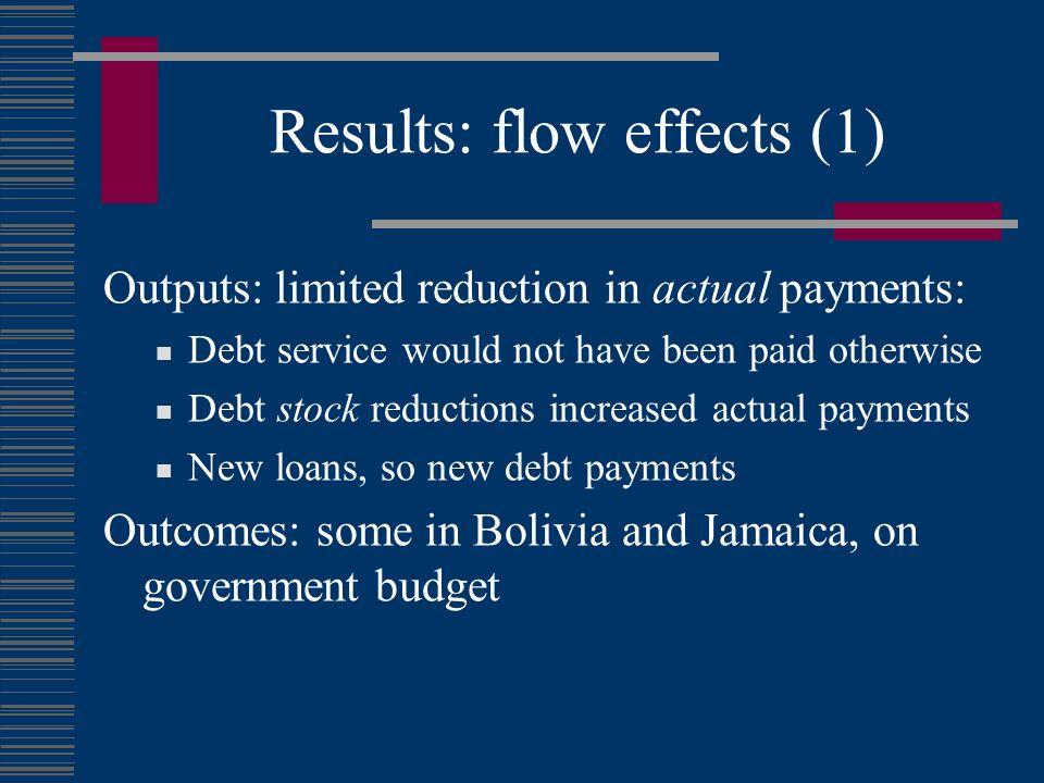 Results: flow effects (1) Outputs: limited reduction in actual payments: Debt service would not have been paid otherwise Debt stock reductions increas