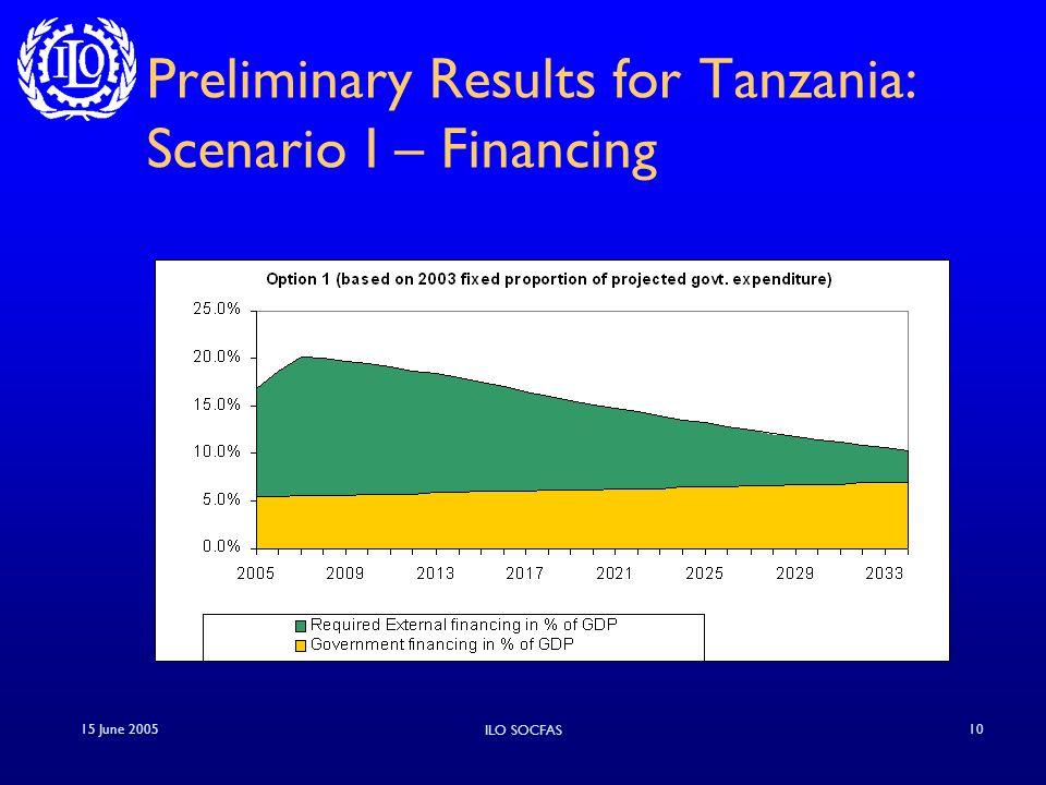 15 June 2005 ILO SOCFAS 10 Preliminary Results for Tanzania: Scenario I – Financing