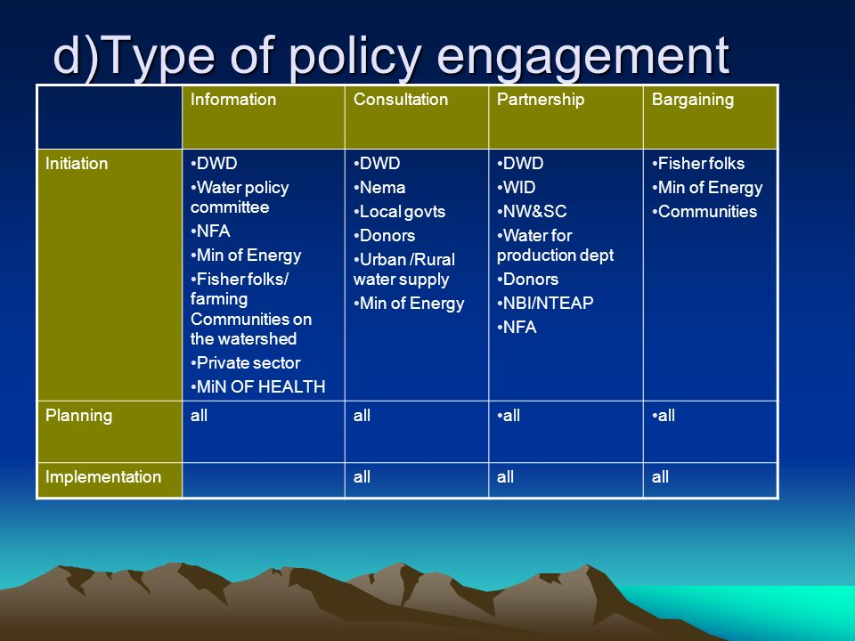 d)Type of policy engagement InformationConsultationPartnershipBargaining InitiationDWD Water policy committee NFA Min of Energy Fisher folks/ farming Communities on the watershed Private sector MiN OF HEALTH DWD Nema Local govts Donors Urban /Rural water supply Min of Energy DWD WID NW&SC Water for production dept Donors NBI/NTEAP NFA Fisher folks Min of Energy Communities Planningall Implementationall