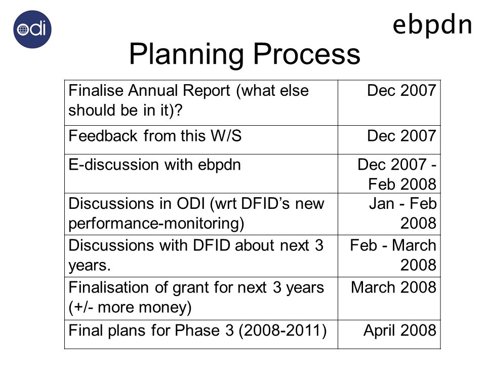 Planning Process Finalise Annual Report (what else should be in it)? Dec 2007 Feedback from this W/SDec 2007 E-discussion with ebpdnDec 2007 - Feb 200