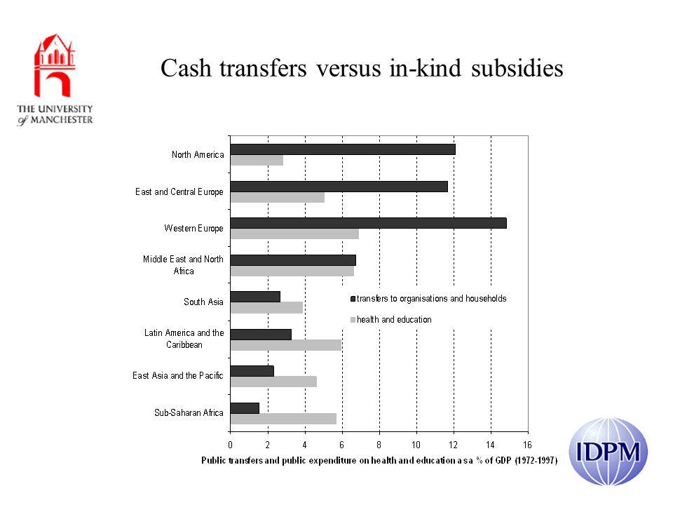 Cash transfers versus in-kind subsidies