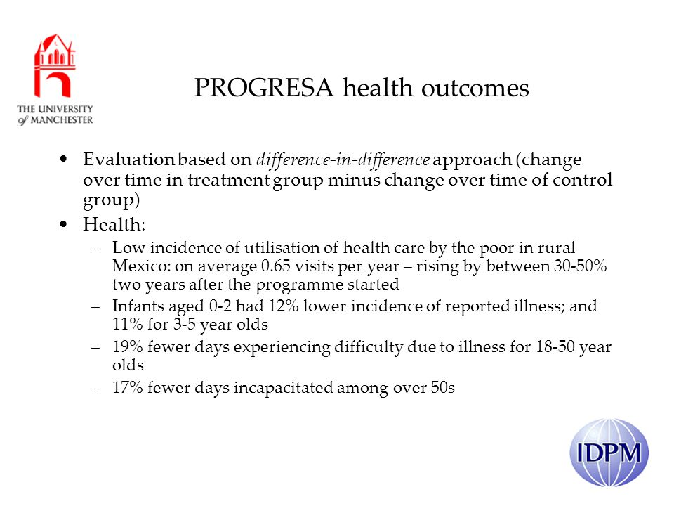 PROGRESA health outcomes Evaluation based on difference-in-difference approach (change over time in treatment group minus change over time of control group) Health: –Low incidence of utilisation of health care by the poor in rural Mexico: on average 0.65 visits per year – rising by between 30-50% two years after the programme started –Infants aged 0-2 had 12% lower incidence of reported illness; and 11% for 3-5 year olds –19% fewer days experiencing difficulty due to illness for 18-50 year olds –17% fewer days incapacitated among over 50s