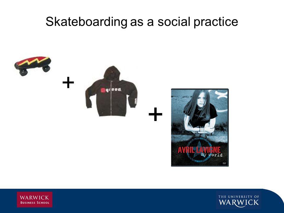 4 Skateboarding as a social practice + +