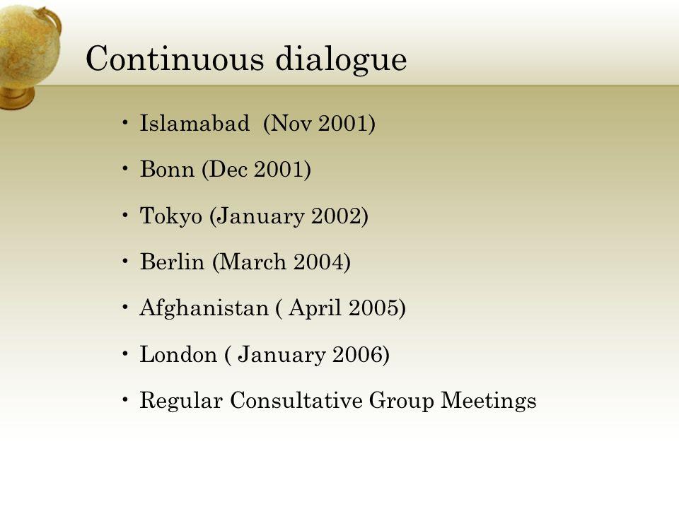 Continuous dialogue Islamabad (Nov 2001) Bonn (Dec 2001) Tokyo (January 2002) Berlin (March 2004) Afghanistan ( April 2005) London ( January 2006) Regular Consultative Group Meetings