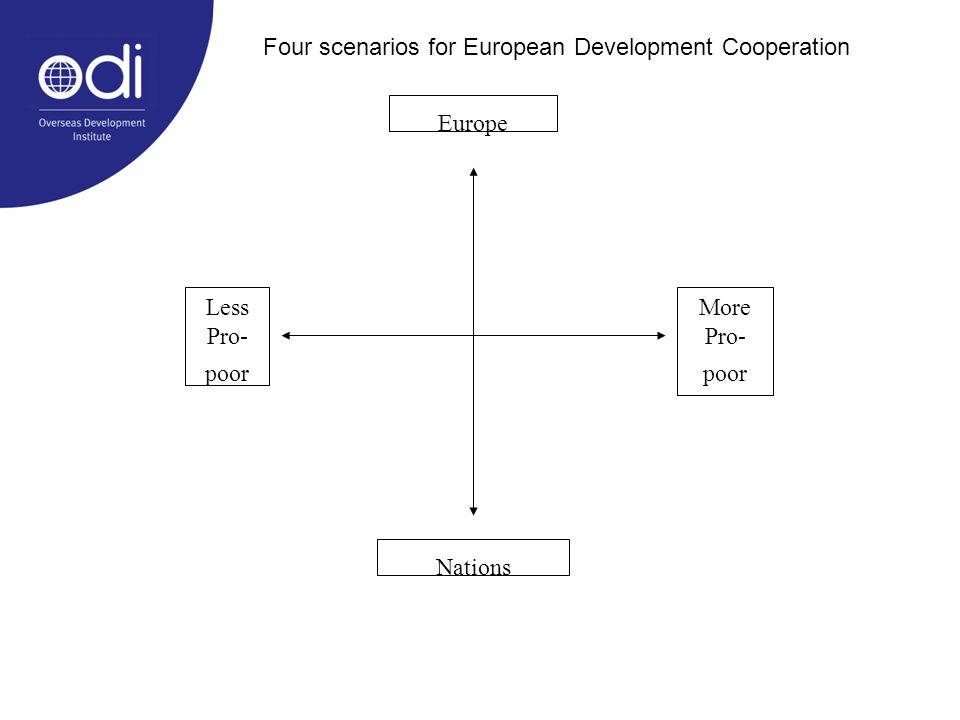 Europe Nations Less Pro- poor More Pro- poor Four scenarios for European Development Cooperation