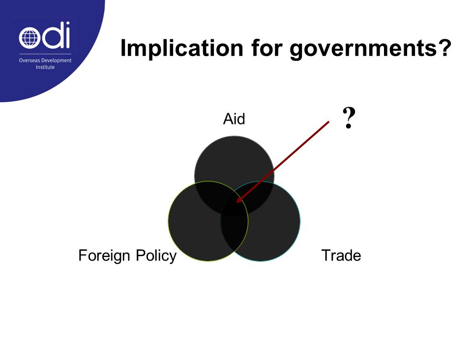 Implication for governments? Aid Trade Foreign Policy ?