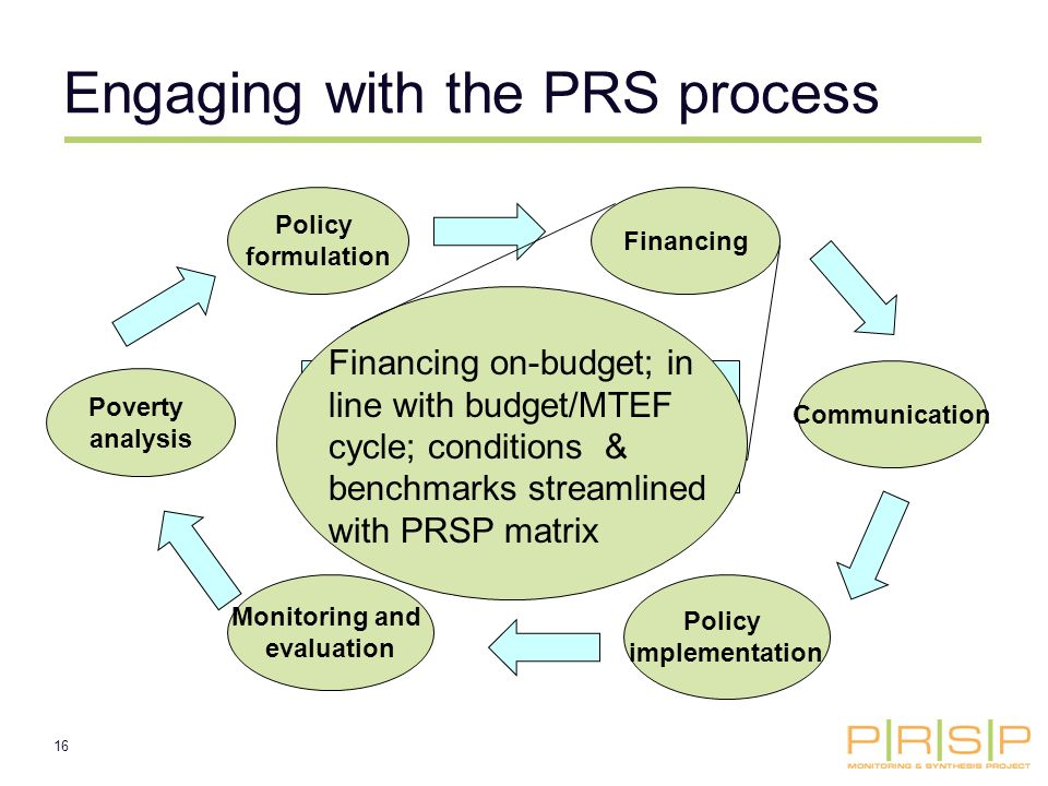 16 Policy formulation Communication Policy implementation Monitoring and evaluation Poverty analysis Like projects, PRSs are supposed to involve a series of steps, so that design is based on evidence and is then improved by learning (M&E) Financing Engaging with the PRS process Financing on-budget; in line with budget/MTEF cycle; conditions & benchmarks streamlined with PRSP matrix