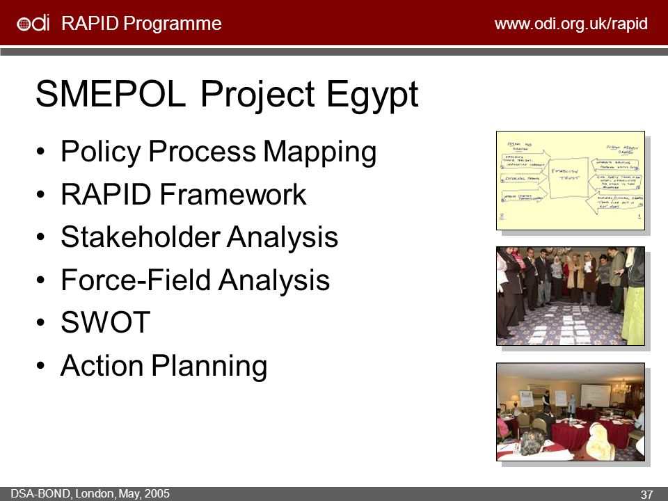 RAPID Programme   DSA-BOND, London, May, SMEPOL Project Egypt Policy Process Mapping RAPID Framework Stakeholder Analysis Force-Field Analysis SWOT Action Planning