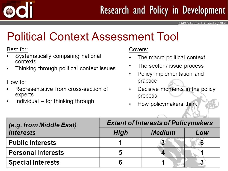 Political Context Assessment Tool Best for: Systematically comparing national contexts Thinking through political context issues How to: Representativ
