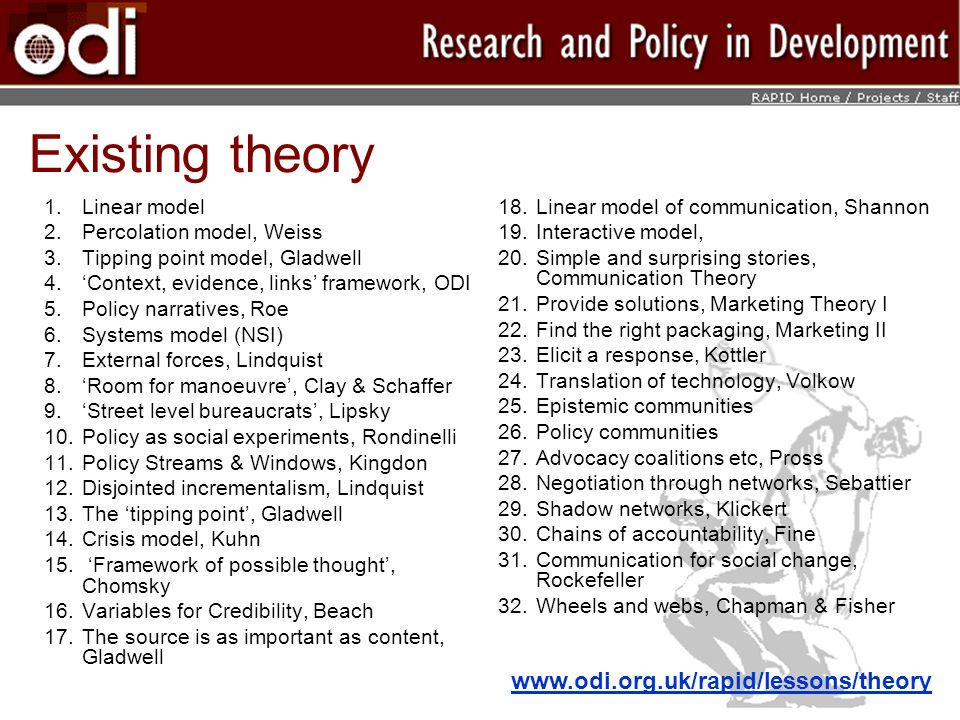 Existing theory – a short list ODI working paper 174, 2002, Hovland, de Vibe and Young Bridging Research and Policy: An Annotated Bibliography.