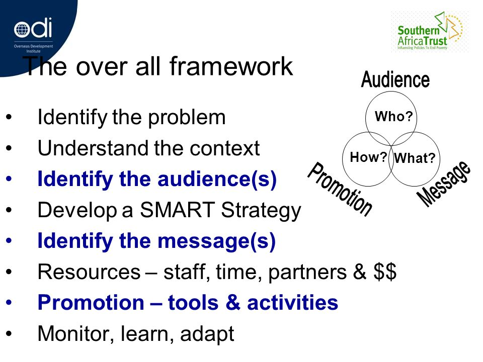 The over all framework Identify the problem Understand the context Identify the audience(s) Develop a SMART Strategy Identify the message(s) Resources