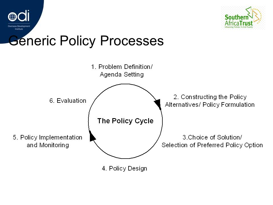 Generic Policy Processes