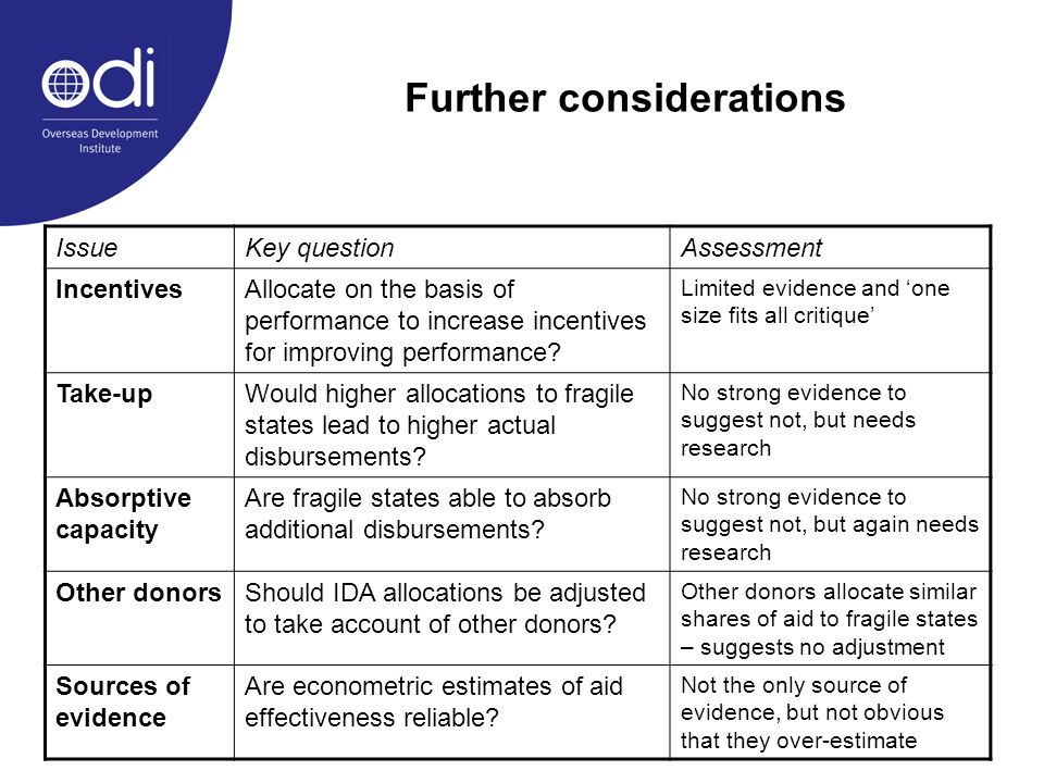 Further considerations IssueKey questionAssessment IncentivesAllocate on the basis of performance to increase incentives for improving performance? Li